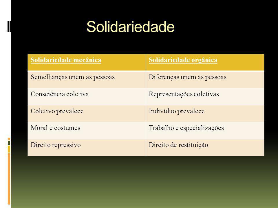 Solidariedade Solidariedade mecânica Solidariedade orgânica