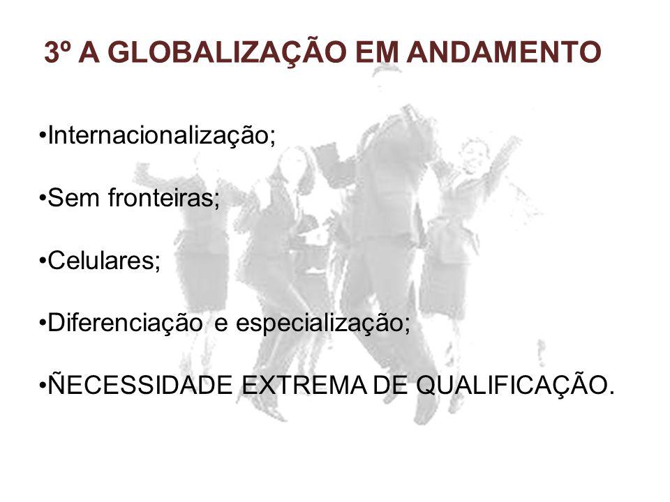 3º A GLOBALIZAÇÃO EM ANDAMENTO