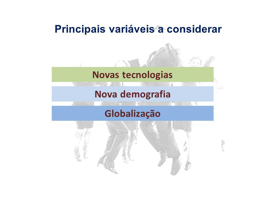 Principais variáveis a considerar