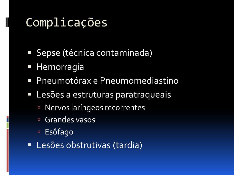 Complicações Sepse (técnica contaminada) Hemorragia