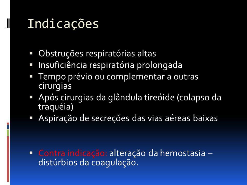Indicações Obstruções respiratórias altas