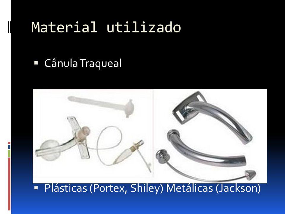 Material utilizado Cânula Traqueal