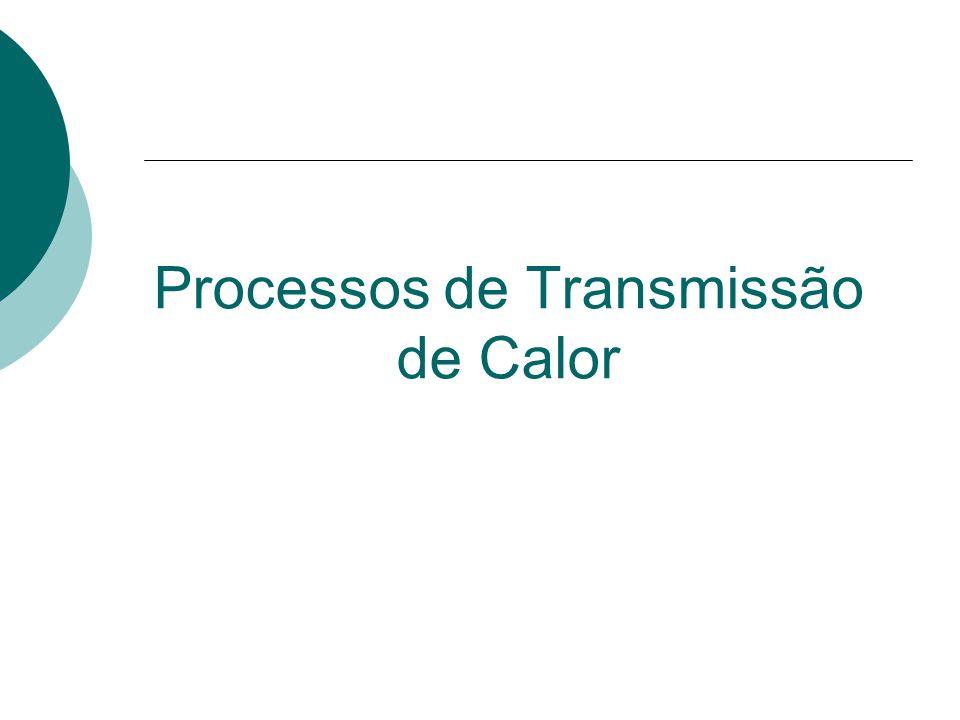 Processos de Transmissão de Calor