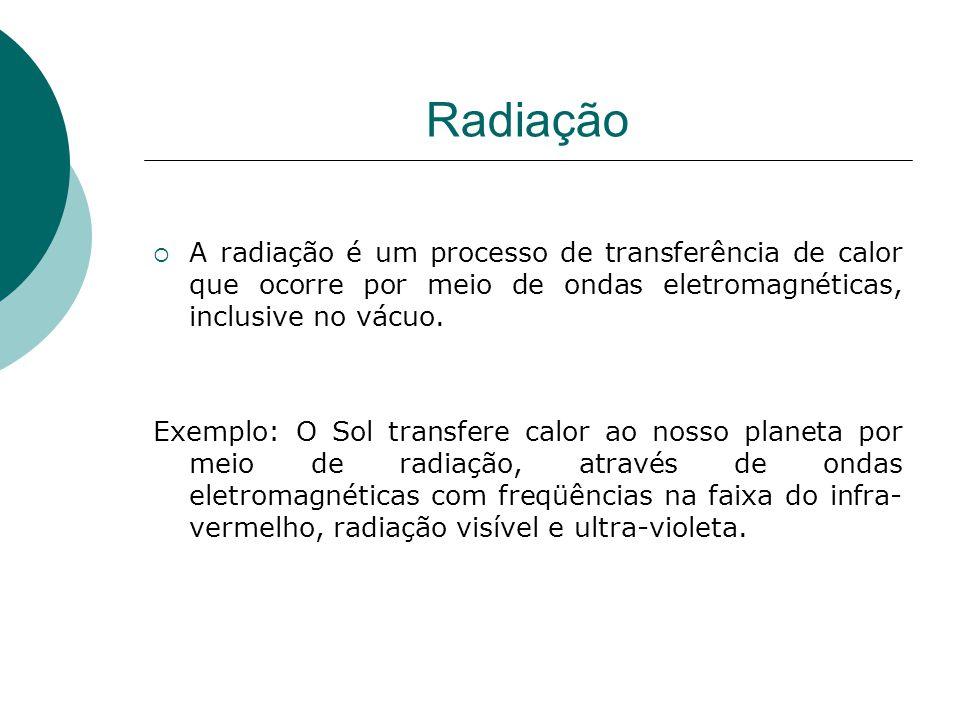 Radiação A radiação é um processo de transferência de calor que ocorre por meio de ondas eletromagnéticas, inclusive no vácuo.