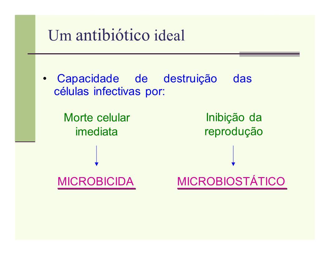 Um antibiótico ideal Capacidade de destruição das células infectivas por: Morte celular. Inibição da.