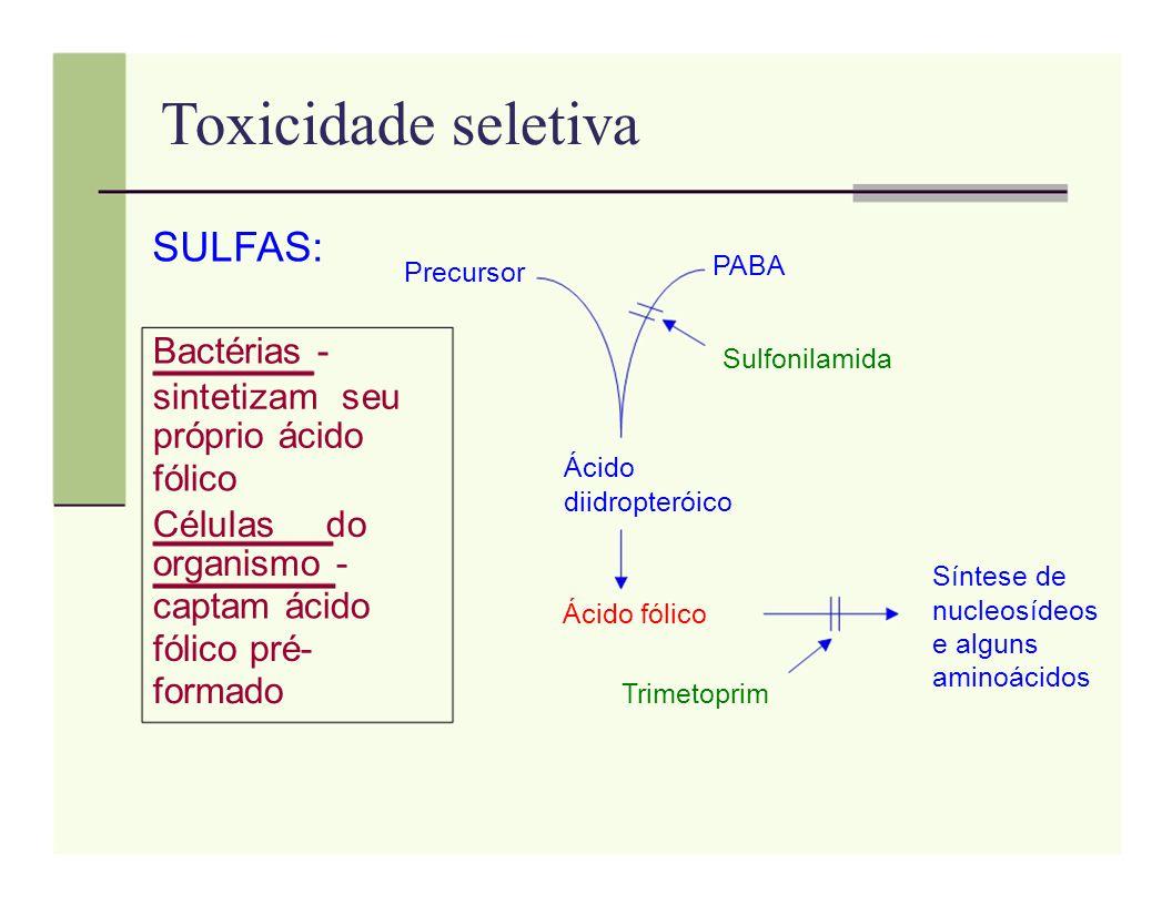 Toxicidade seletiva SULFAS: Bactérias - sintetizam seu próprio ácido