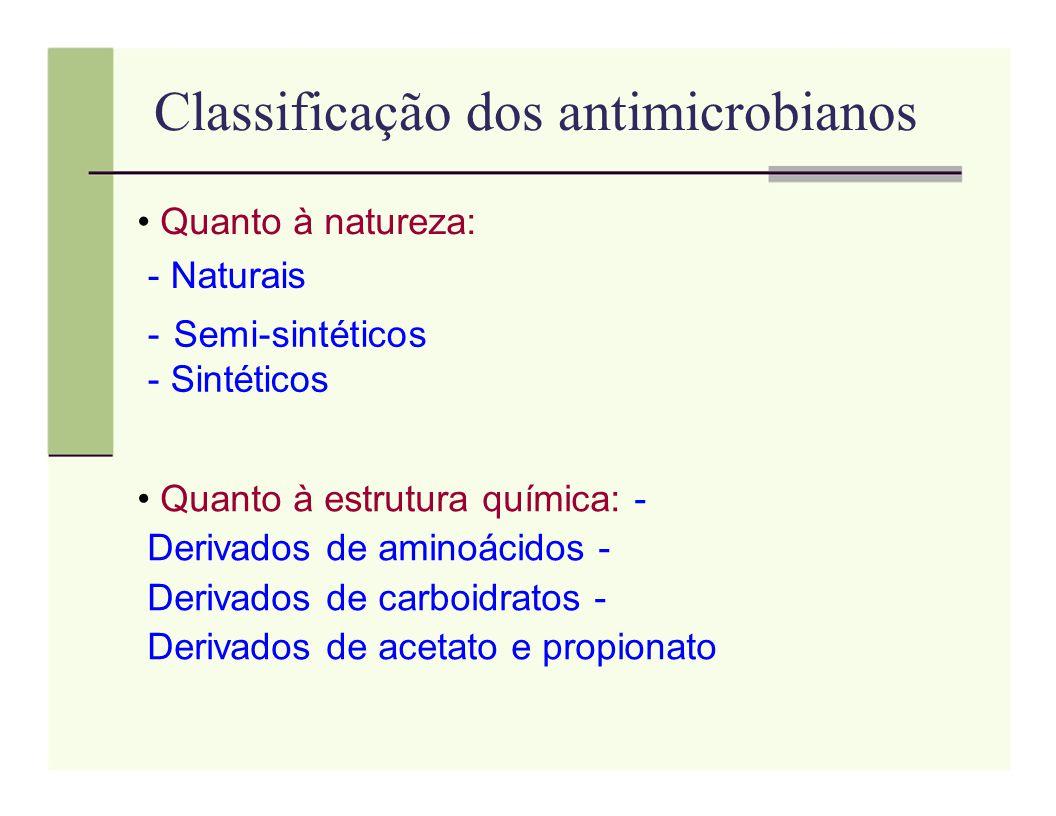 Classificação dos antimicrobianos