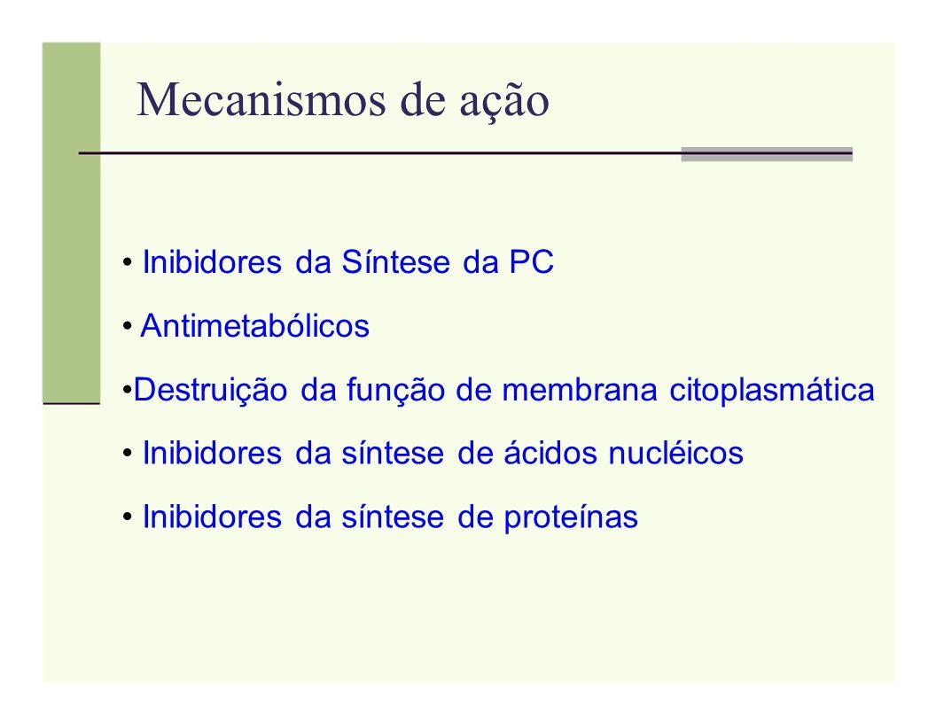 Mecanismos de ação Inibidores da Síntese da PC Antimetabólicos