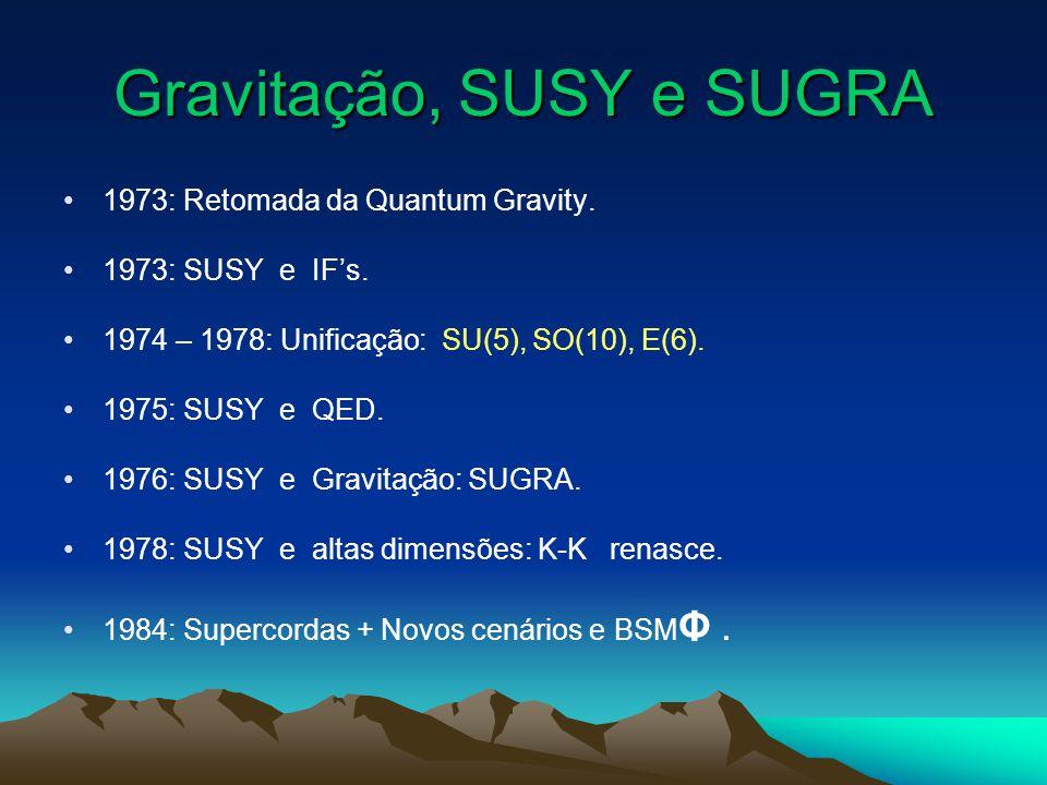 Gravitação, SUSY e SUGRA