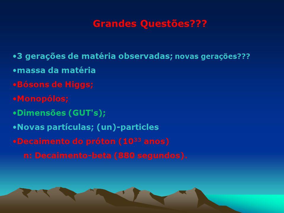 Grandes Questões 3 gerações de matéria observadas; novas gerações massa da matéria. Bósons de Higgs;