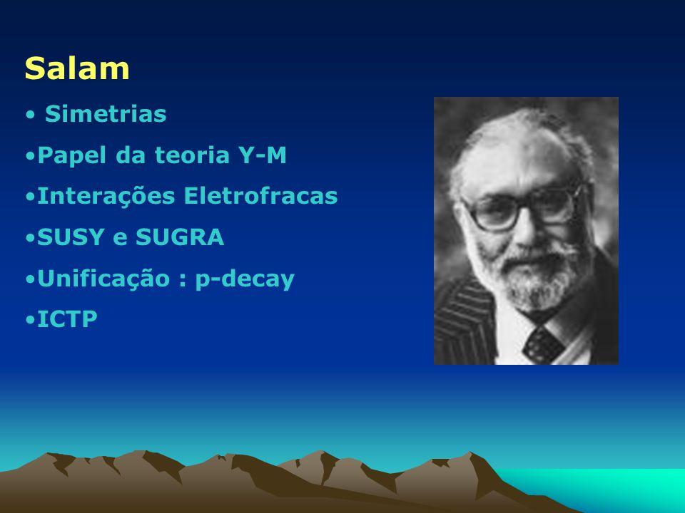 Salam Simetrias Papel da teoria Y-M Interações Eletrofracas