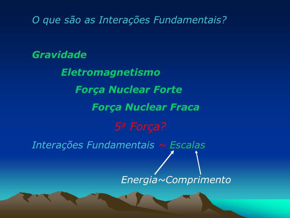 O que são as Interações Fundamentais