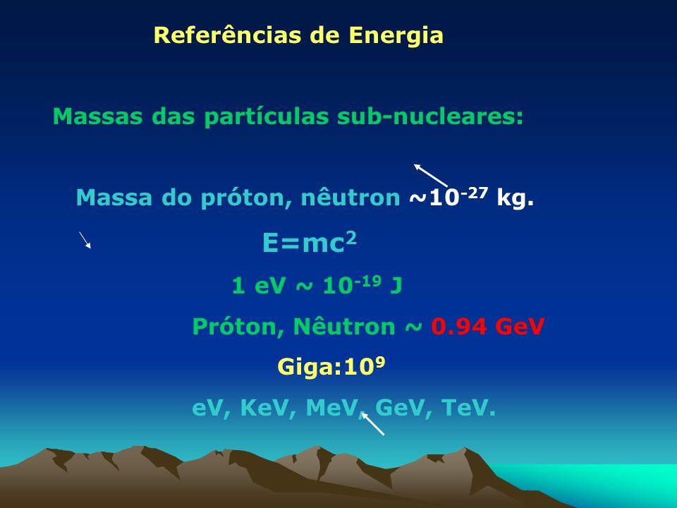 Referências de Energia