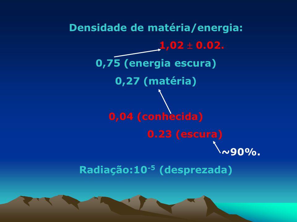 Densidade de matéria/energia: Radiação:10-5 (desprezada)