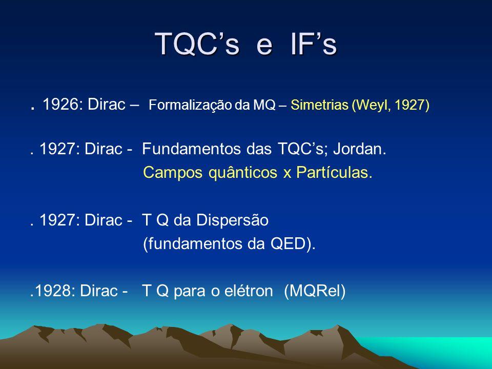 TQC's e IF's . 1926: Dirac – Formalização da MQ – Simetrias (Weyl, 1927) . 1927: Dirac - Fundamentos das TQC's; Jordan.