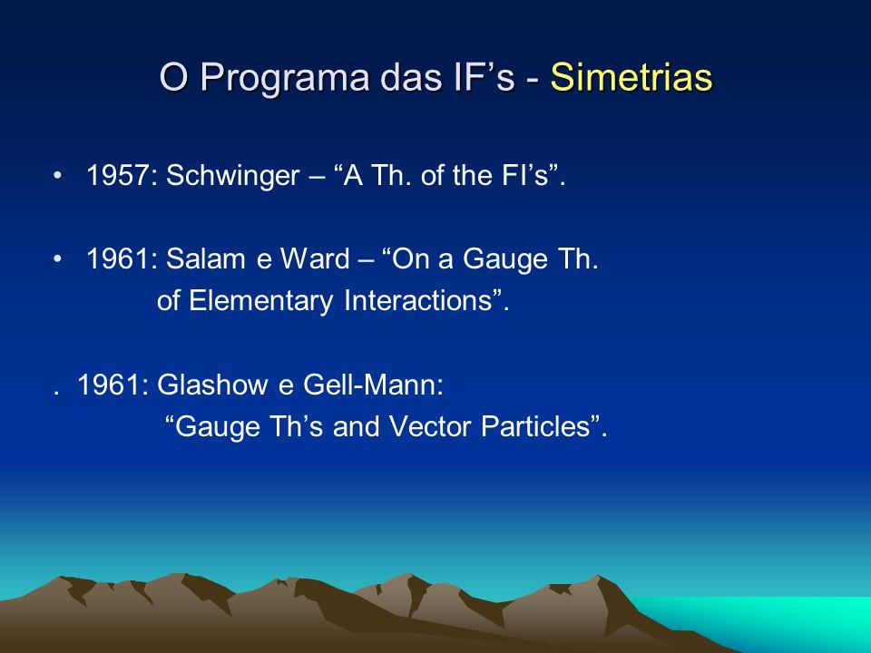 O Programa das IF's - Simetrias