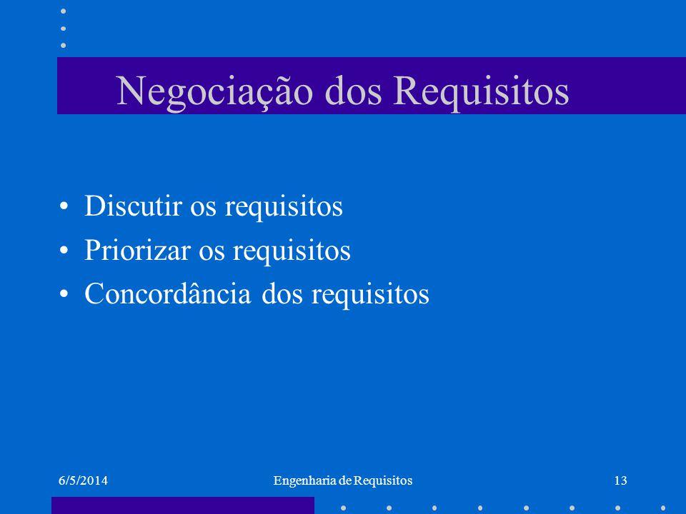 Negociação dos Requisitos