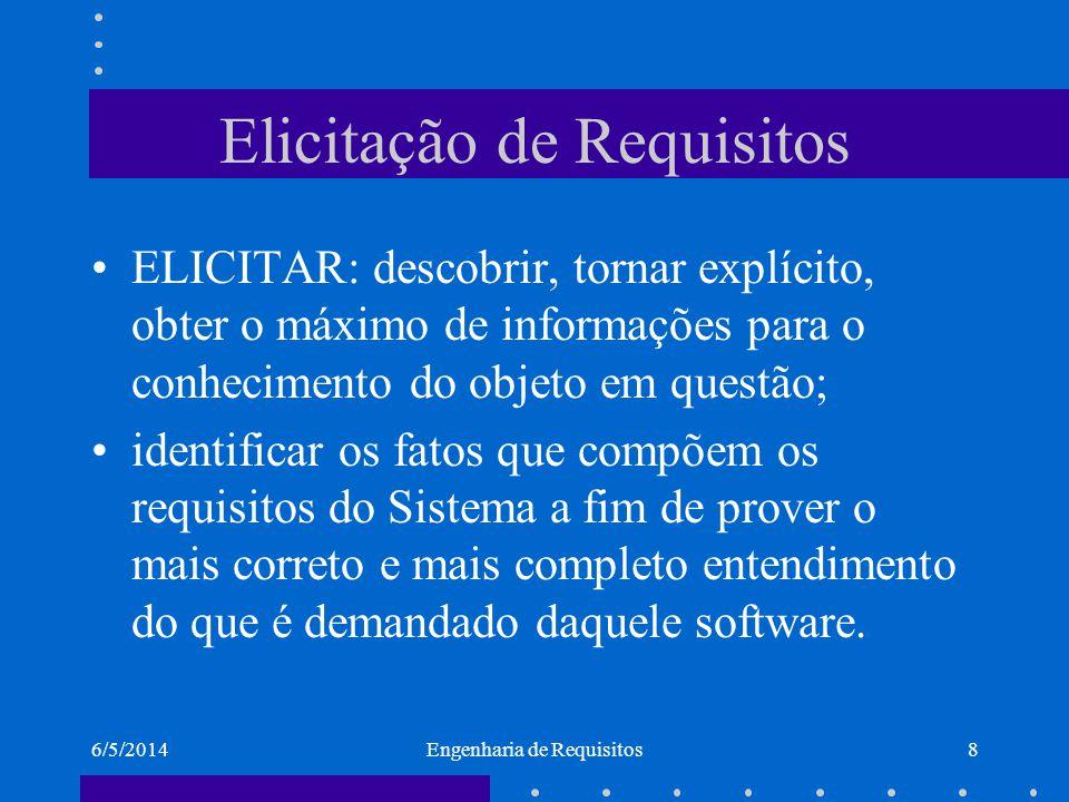 Elicitação de Requisitos