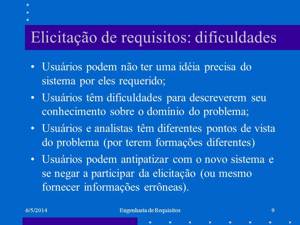 Elicitação de requisitos: dificuldades