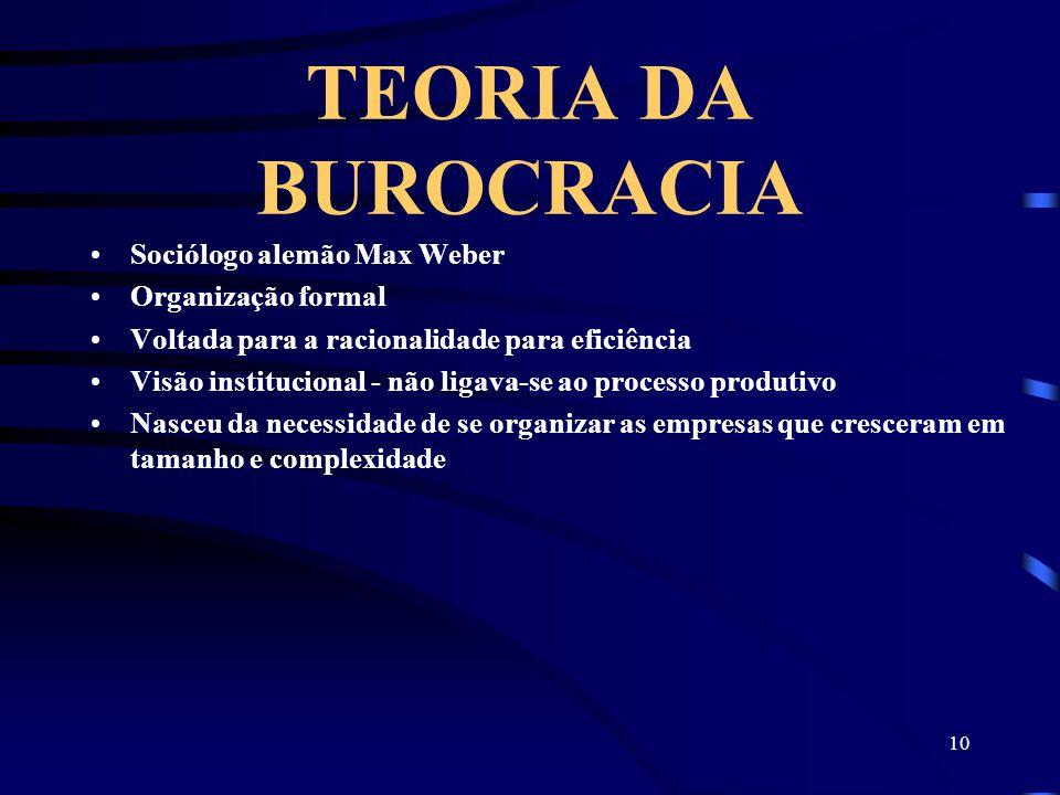 TEORIA DA BUROCRACIA Sociólogo alemão Max Weber Organização formal