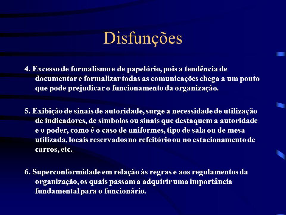Disfunções