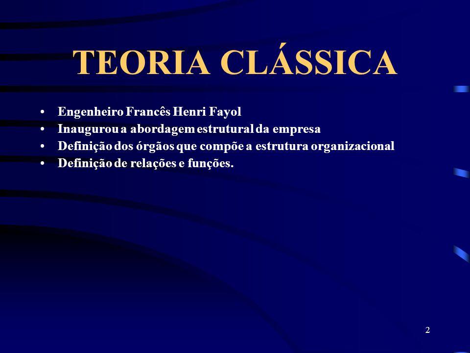 TEORIA CLÁSSICA Engenheiro Francês Henri Fayol