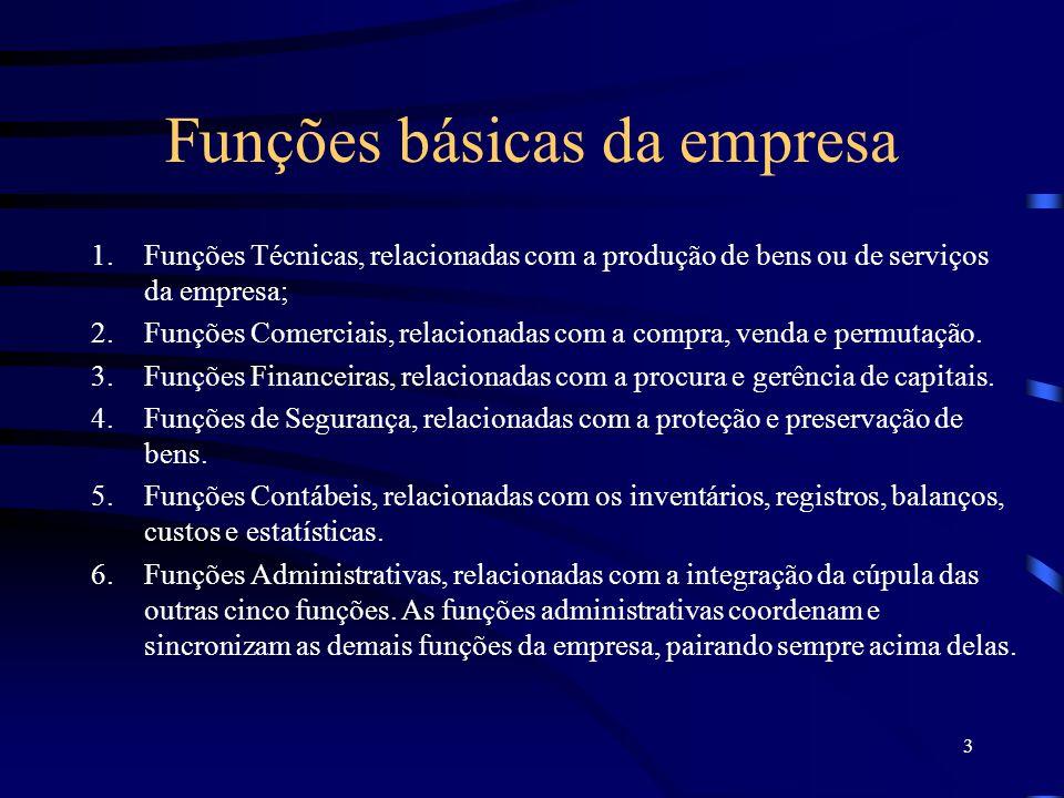 Funções básicas da empresa