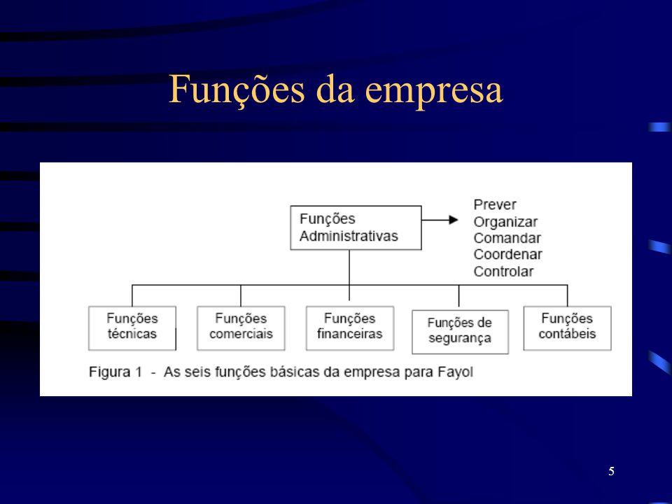 Funções da empresa