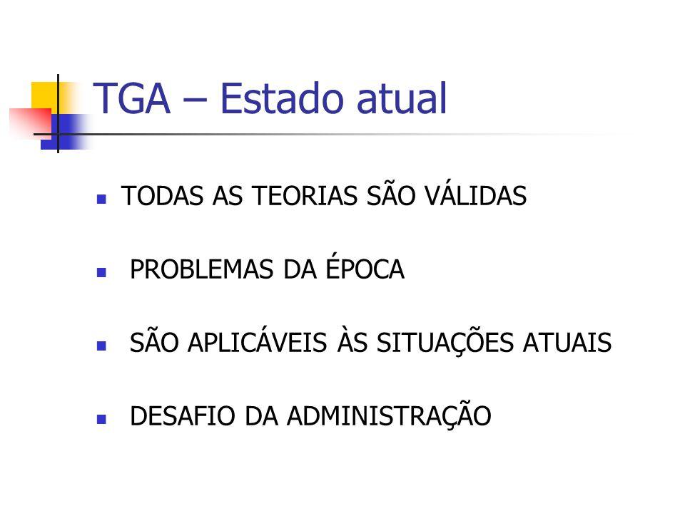 TGA – Estado atual TODAS AS TEORIAS SÃO VÁLIDAS PROBLEMAS DA ÉPOCA