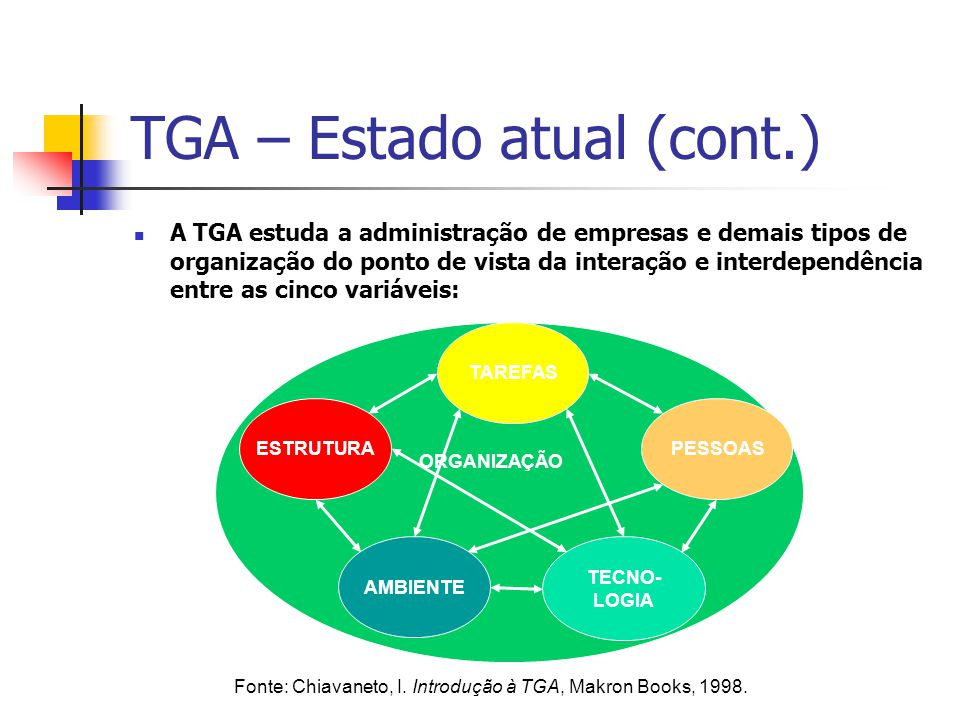 TGA – Estado atual (cont.)