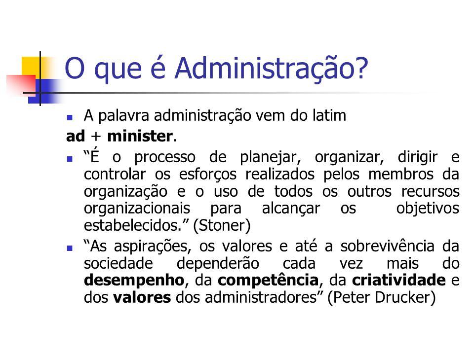 O que é Administração A palavra administração vem do latim