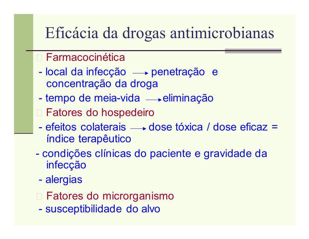 Eficácia da drogas antimicrobianas