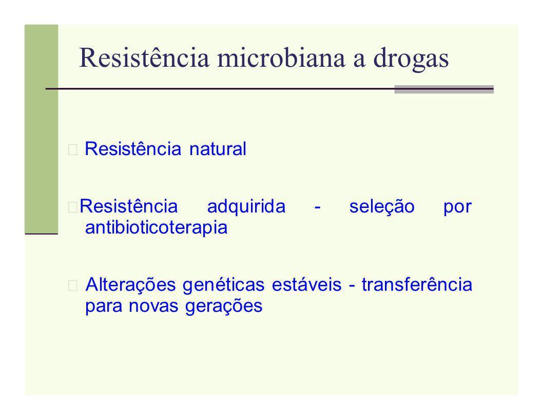 Resistência microbiana a drogas