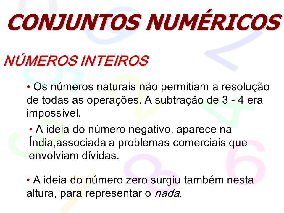 CONJUNTOS NUMÉRICOS NÚMEROS INTEIROS