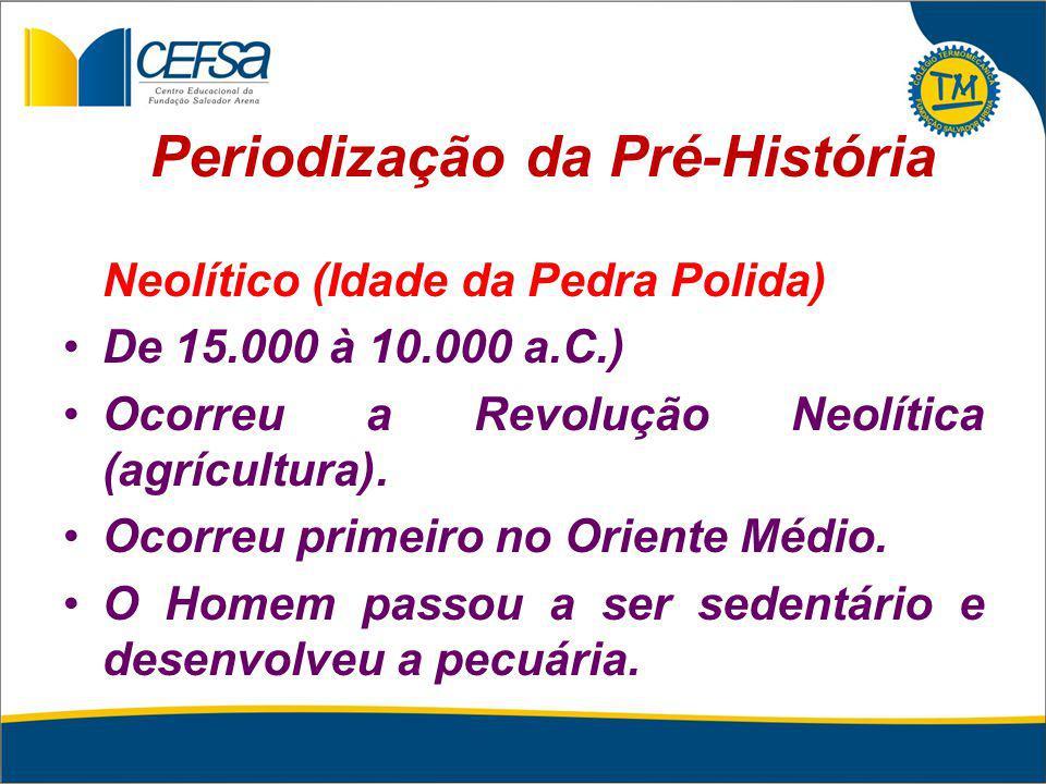 Periodização da Pré-História