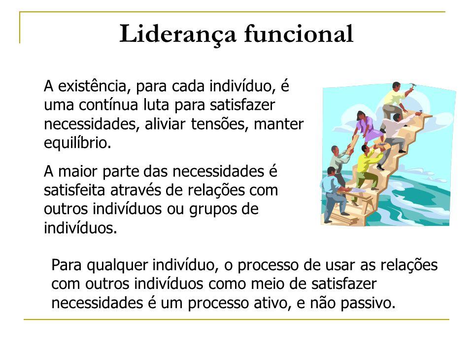 Liderança funcional A existência, para cada indivíduo, é uma contínua luta para satisfazer necessidades, aliviar tensões, manter equilíbrio.