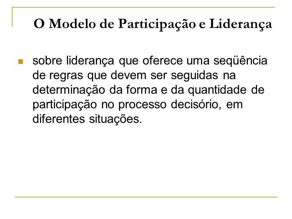 O Modelo de Participação e Liderança