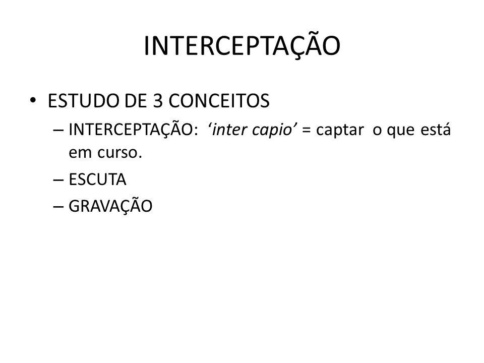 INTERCEPTAÇÃO ESTUDO DE 3 CONCEITOS