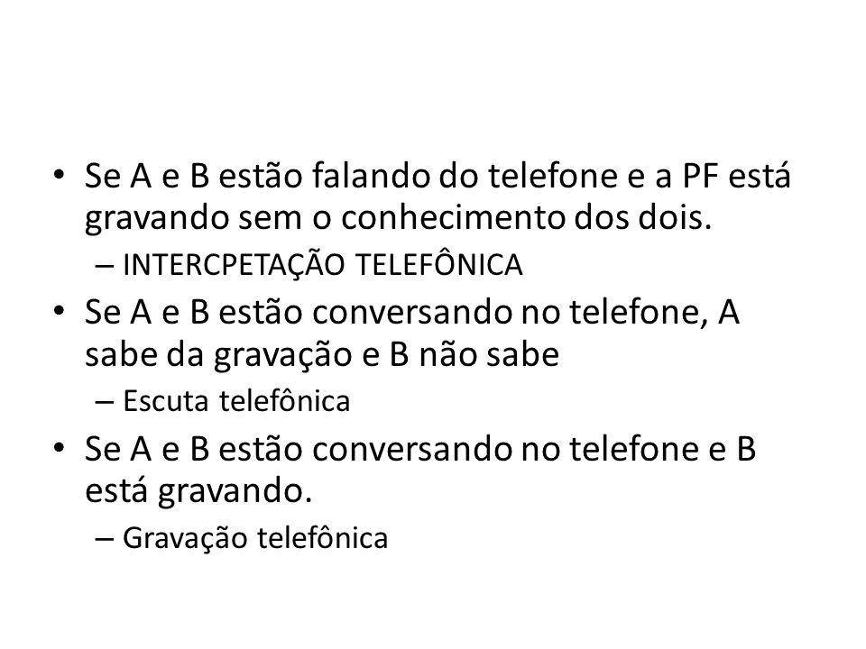 Se A e B estão conversando no telefone e B está gravando.