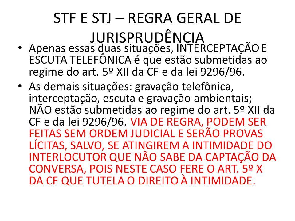 STF E STJ – REGRA GERAL DE JURISPRUDÊNCIA