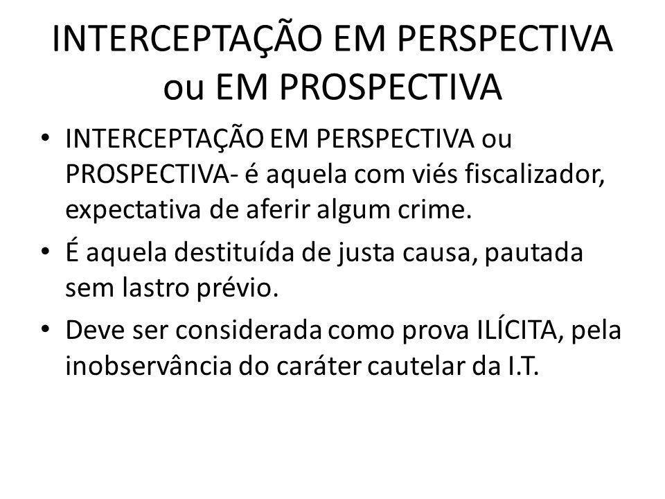 INTERCEPTAÇÃO EM PERSPECTIVA ou EM PROSPECTIVA