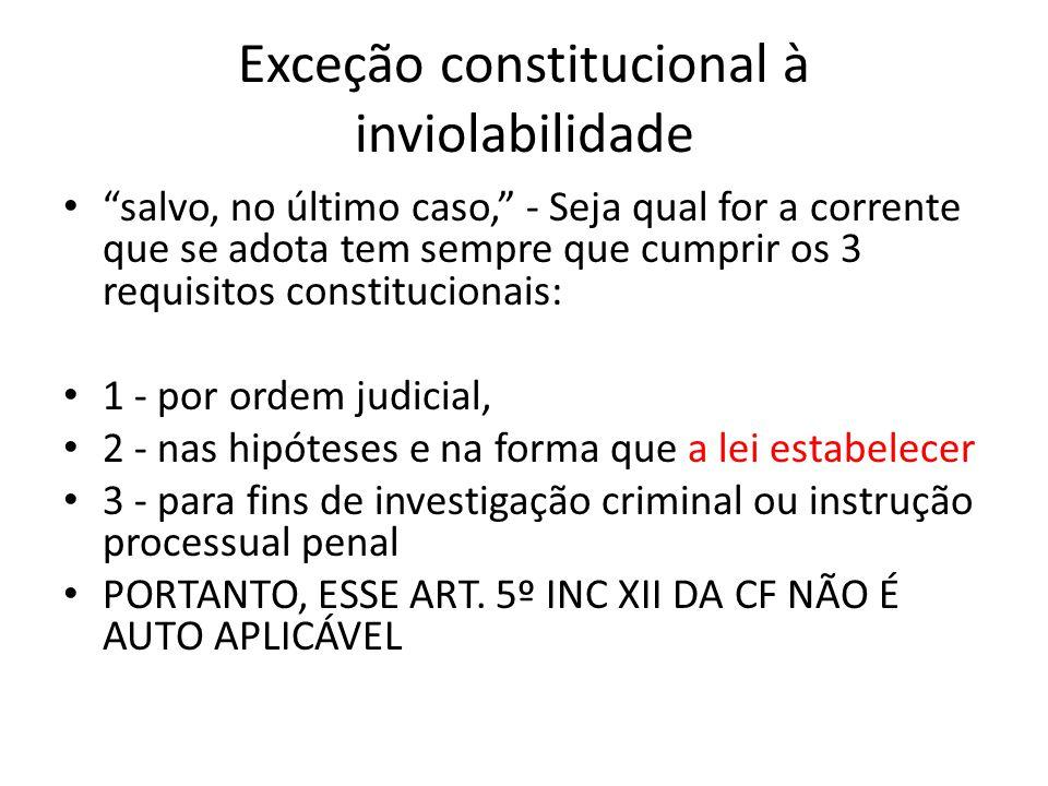 Exceção constitucional à inviolabilidade