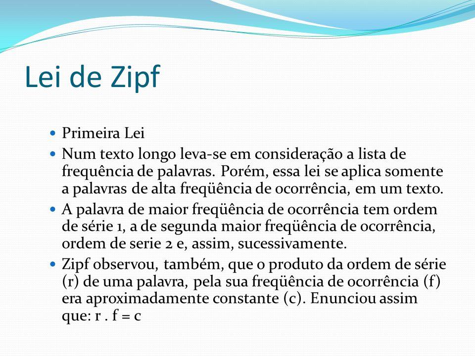 Lei de Zipf Primeira Lei