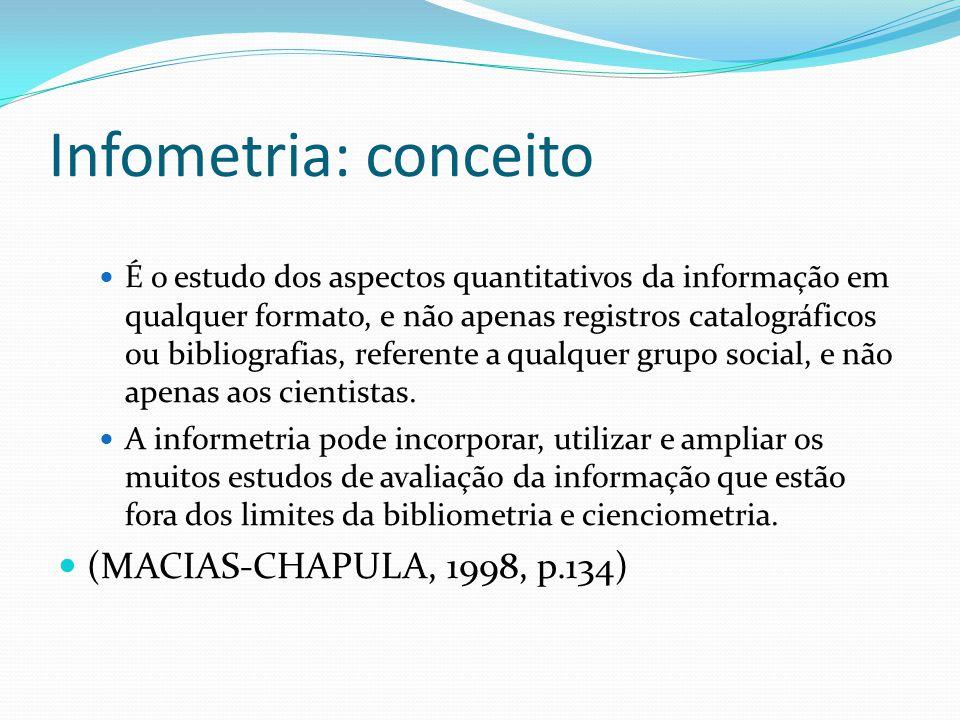 Infometria: conceito (MACIAS-CHAPULA, 1998, p.134)