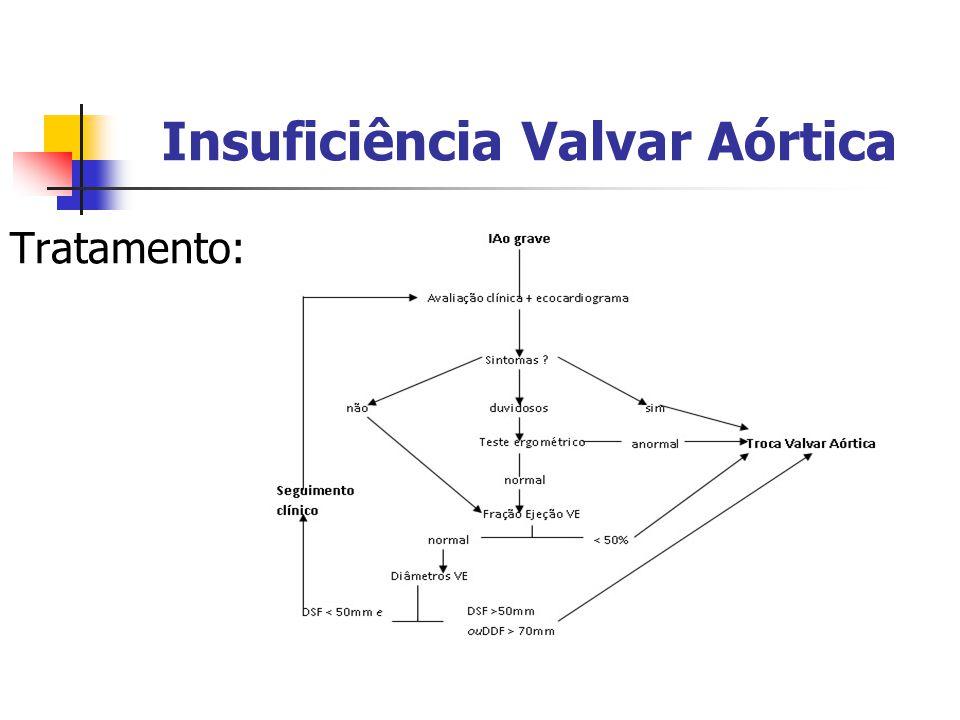 Insuficiência Valvar Aórtica