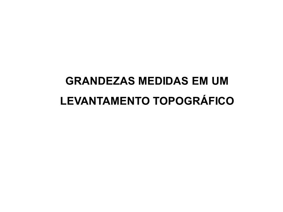 GRANDEZAS MEDIDAS EM UM