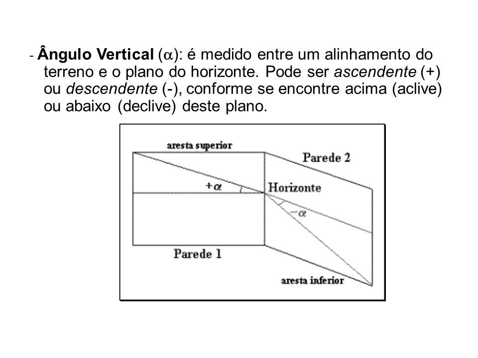 - Ângulo Vertical (): é medido entre um alinhamento do terreno e o plano do horizonte.