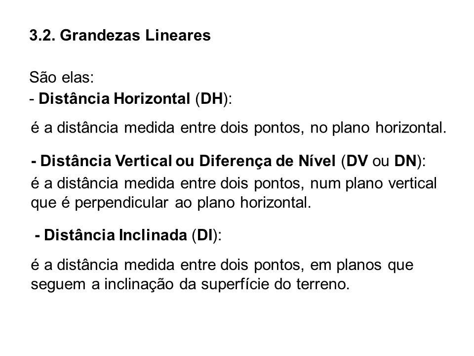 3.2. Grandezas Lineares São elas: - Distância Horizontal (DH):