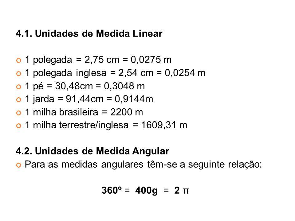 4.1. Unidades de Medida Linear