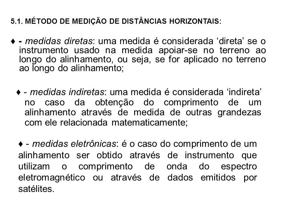 5.1. MÉTODO DE MEDIÇÃO DE DISTÂNCIAS HORIZONTAIS: